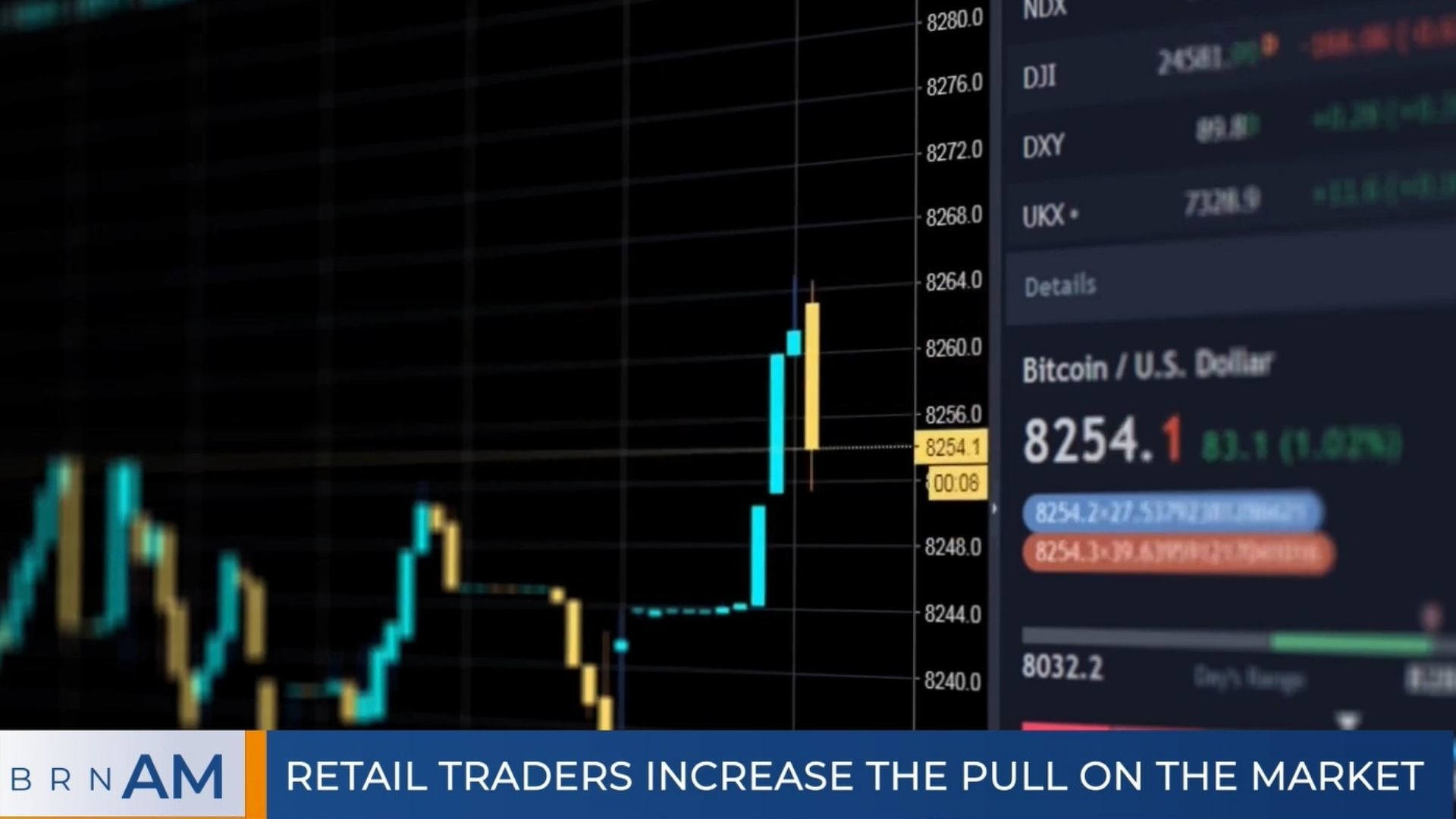 BRN AM   Retail traders increase the pull on the market
