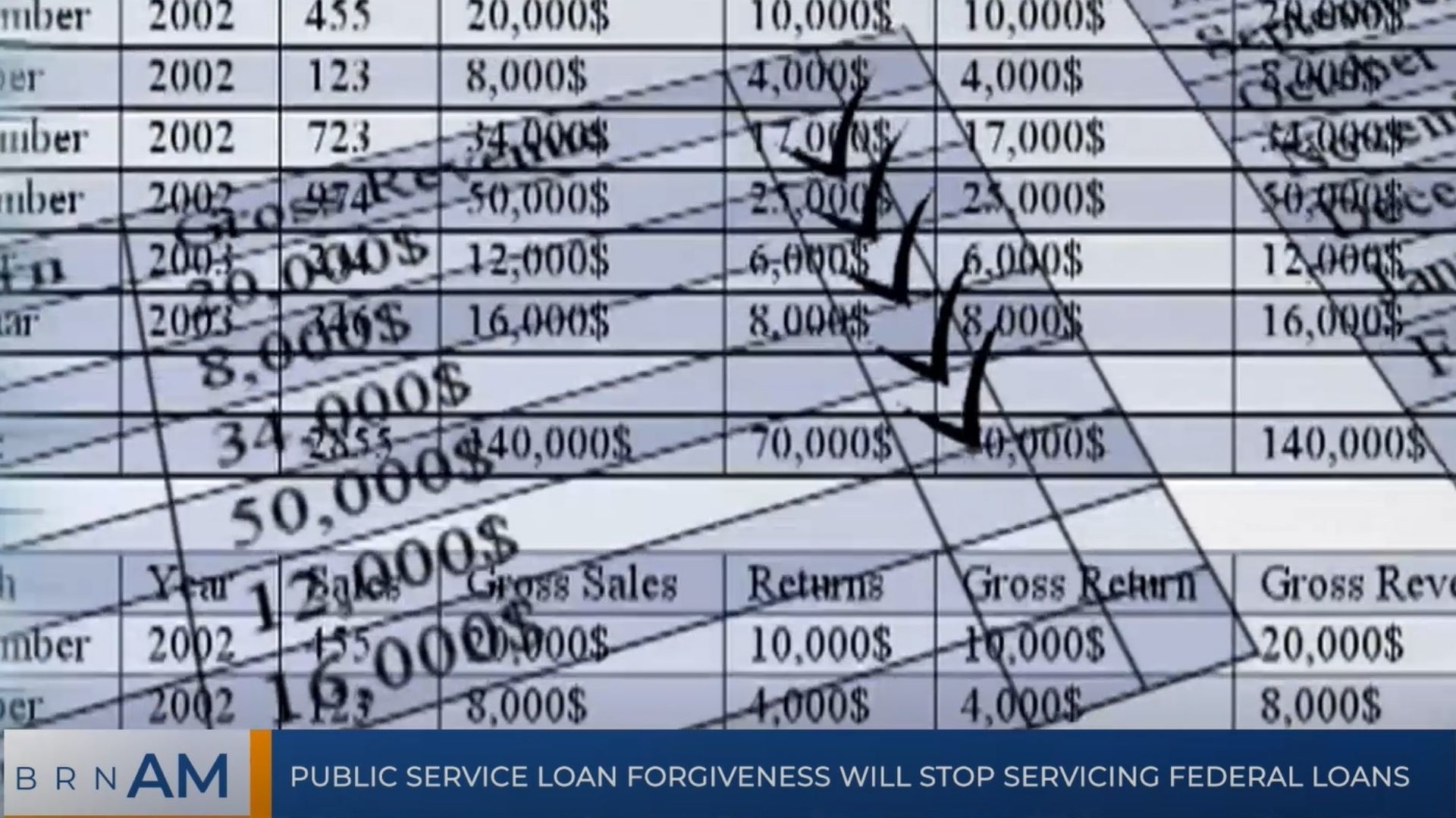 BRN AM | Student loan giant will stop servicing federal loans