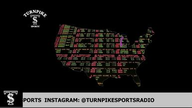 Turnpike Sports® Book Report® - Ep 191
