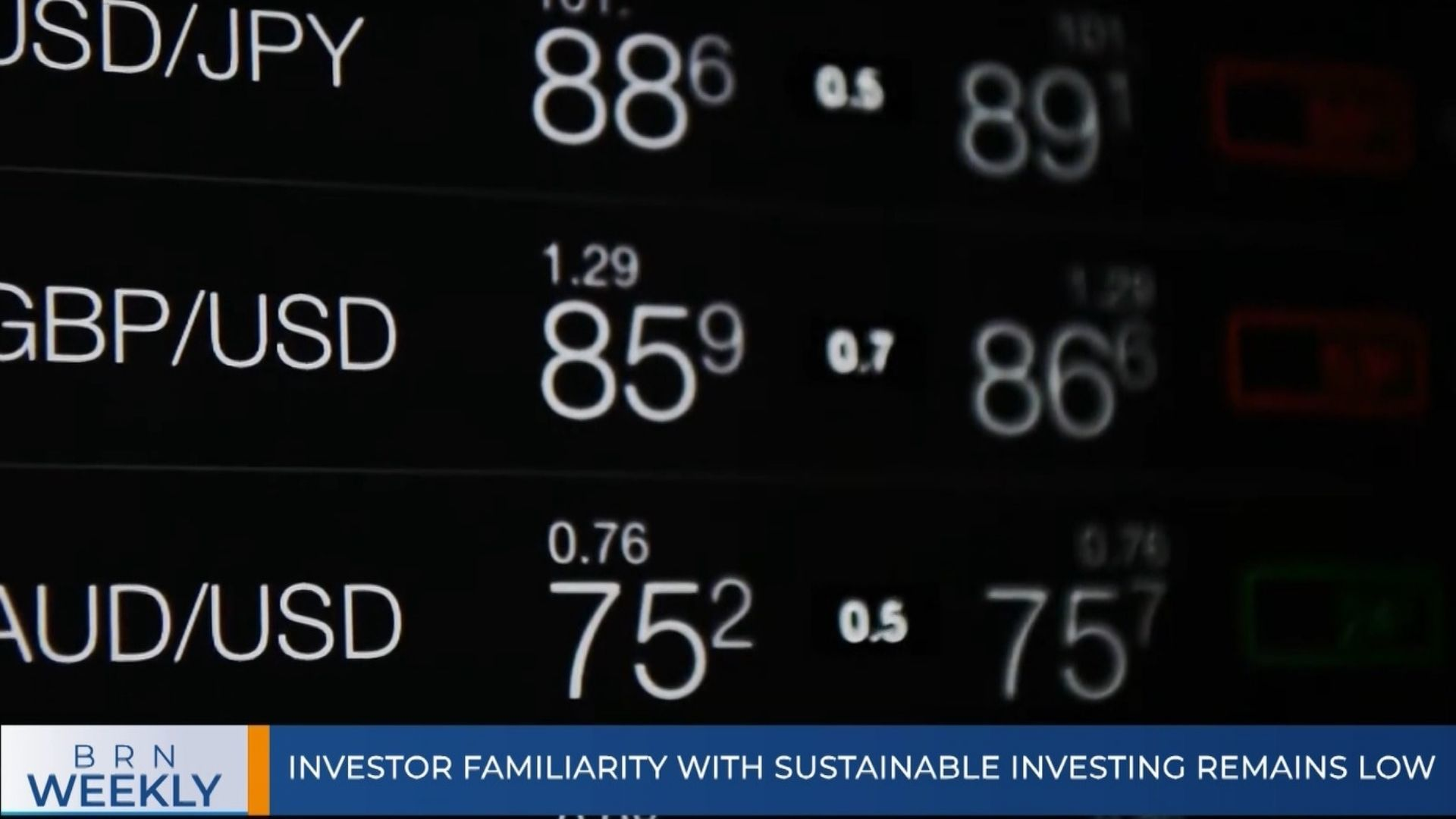 BRN AM   Investor familiarity with sustainable investing remains low